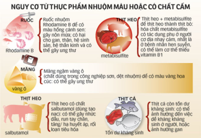 thucphamnhuommau-1460851126